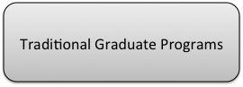 banner for Traditional Graduate Programs